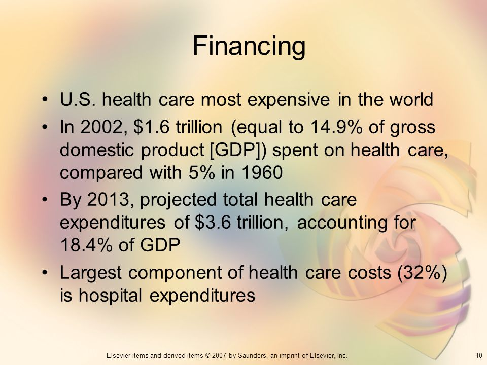 Financing U.S. health care most expensive in the world