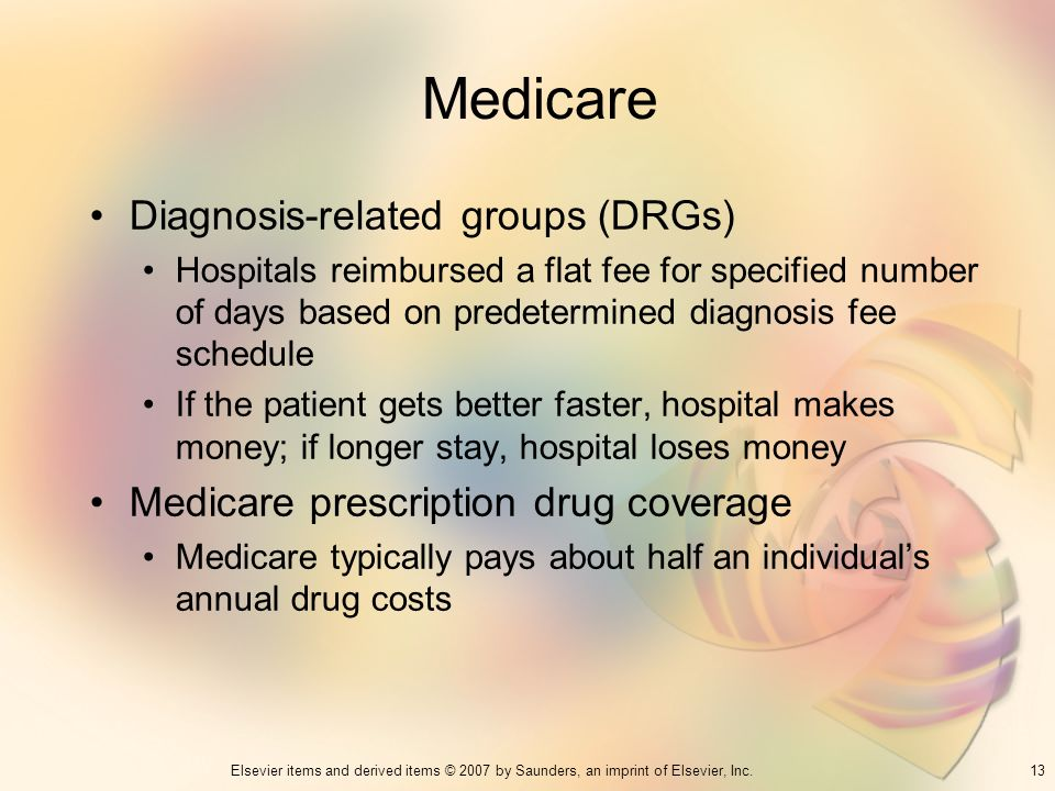 Medicare Diagnosis-related groups (DRGs)