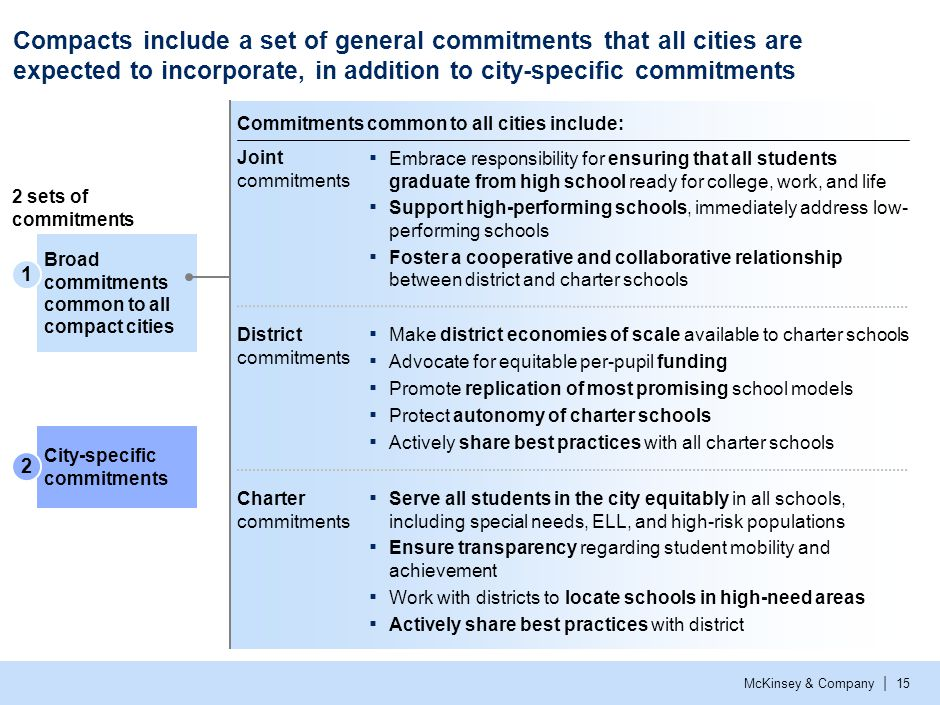 City-specific commitments should be bold, specific, and actionable