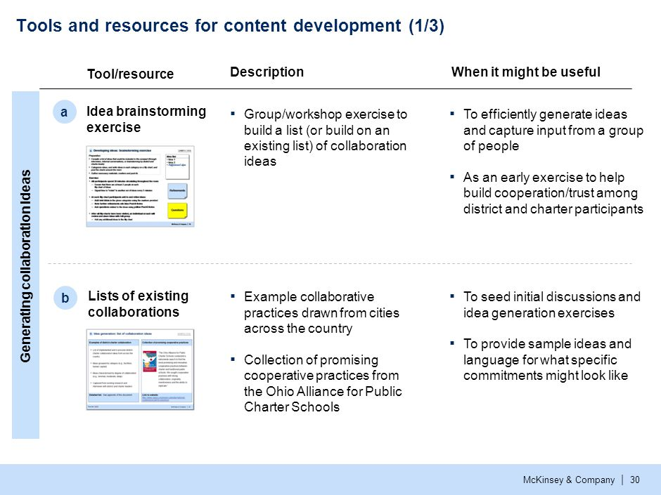 Tools and resources for content development (2/3)