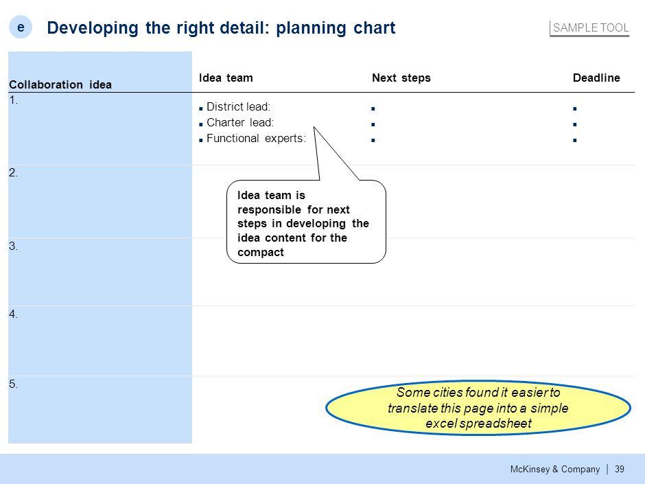 Idea development: idea template (1/2)