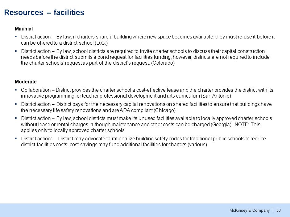 Resources – facilities (cont.)
