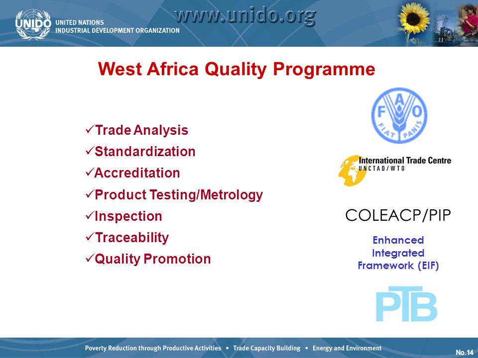 West Africa Quality Programme Enhanced Integrated Framework (EIF)