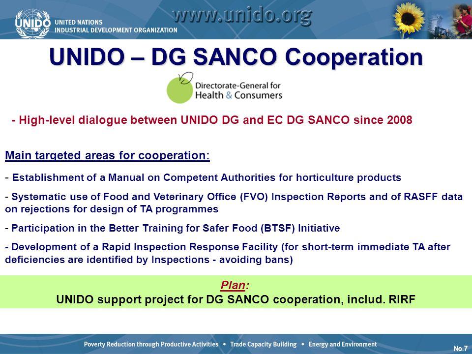 UNIDO – DG SANCO Cooperation