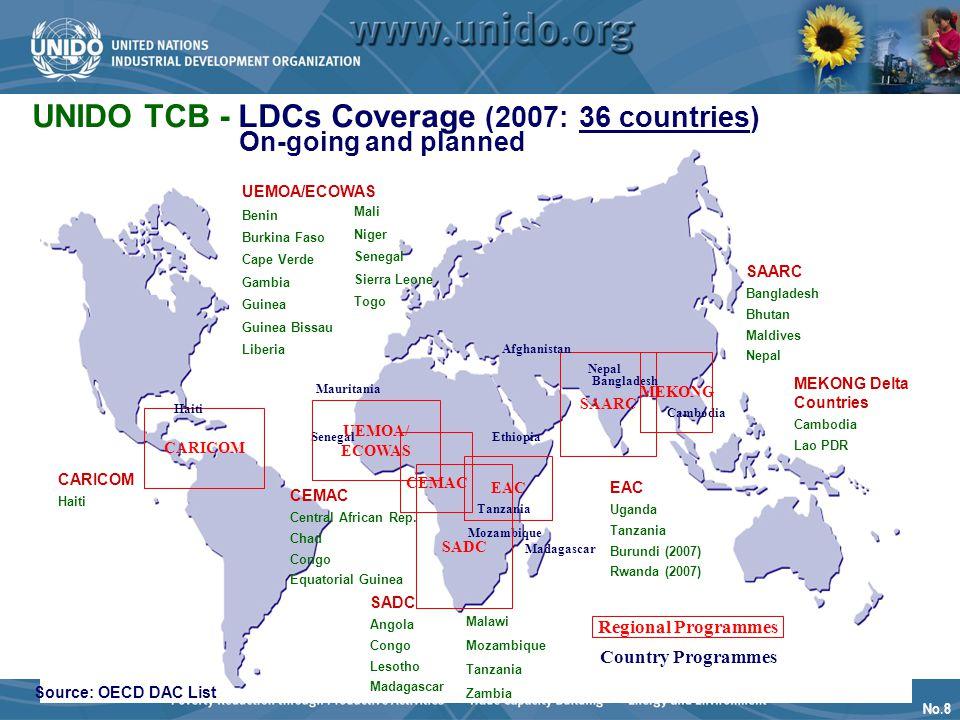 UNIDO TCB - LDCs Coverage (2007: 36 countries)