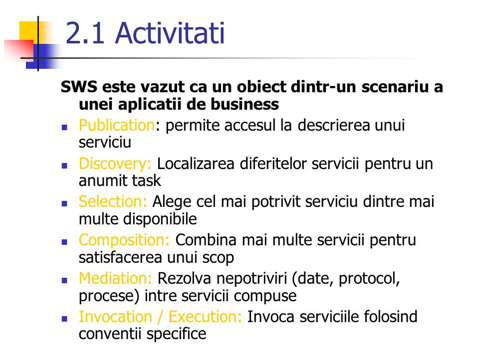 2.1 Activitati SWS este vazut ca un obiect dintr-un scenariu a unei aplicatii de business. Publication: permite accesul la descrierea unui serviciu.