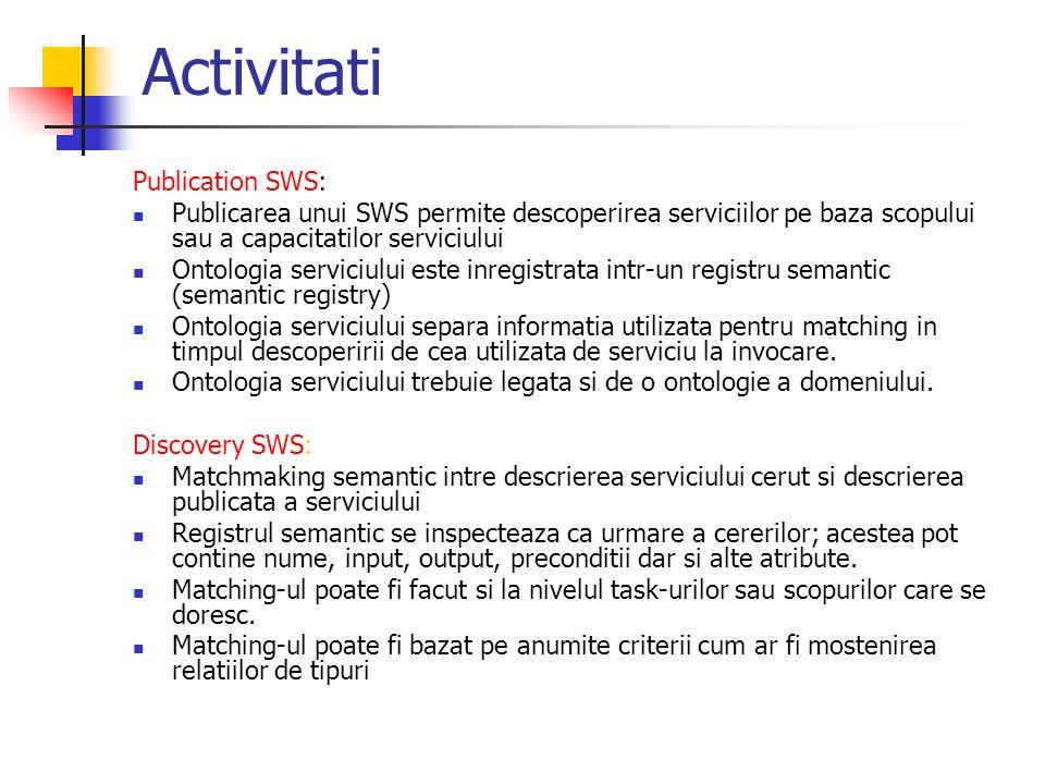 Activitati Publication SWS: