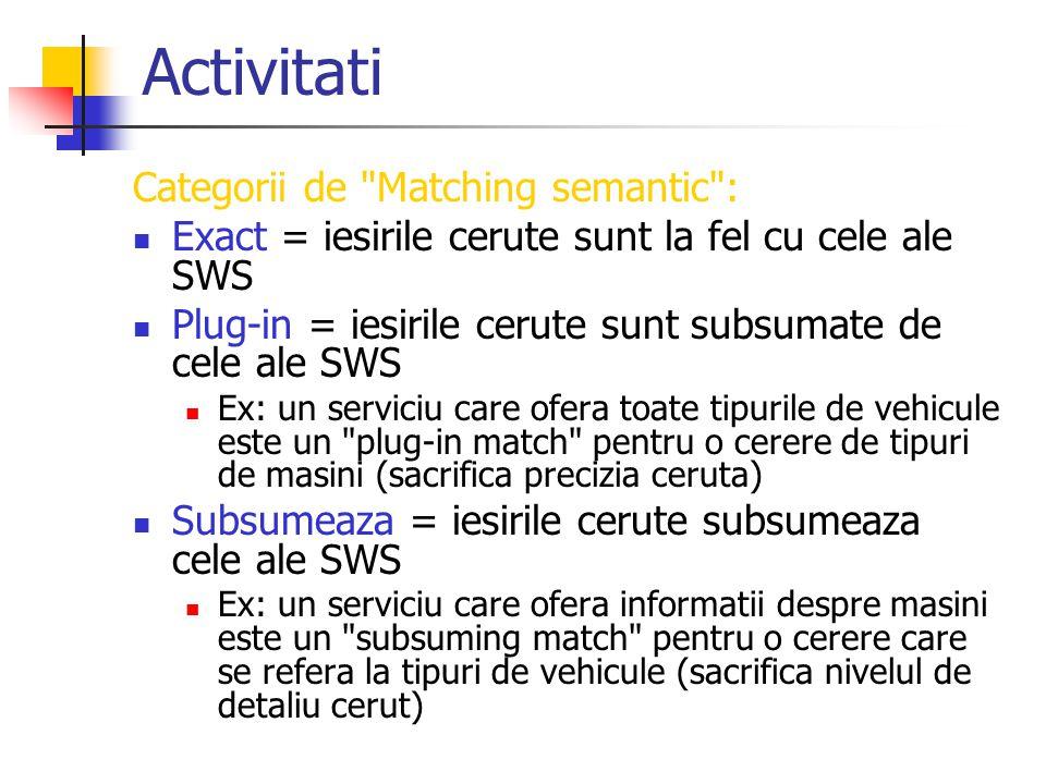 Activitati Categorii de Matching semantic :