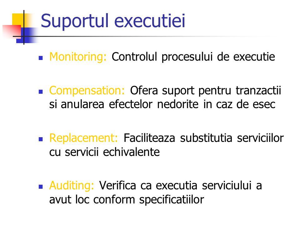 Suportul executiei Monitoring: Controlul procesului de executie