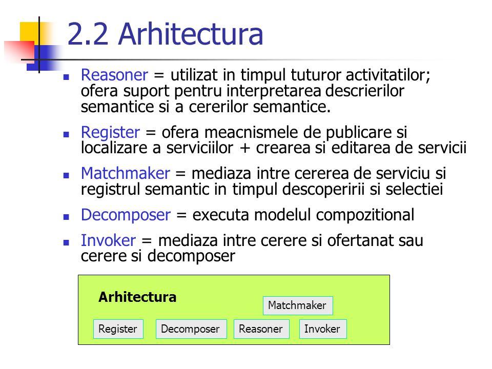 2.2 Arhitectura