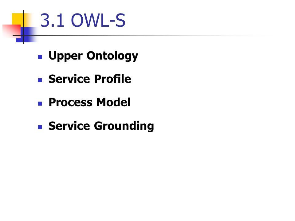 3.1 OWL-S Upper Ontology Service Profile Process Model