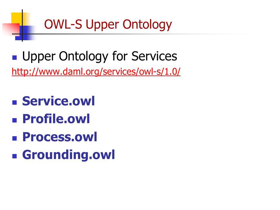 Upper Ontology for Services