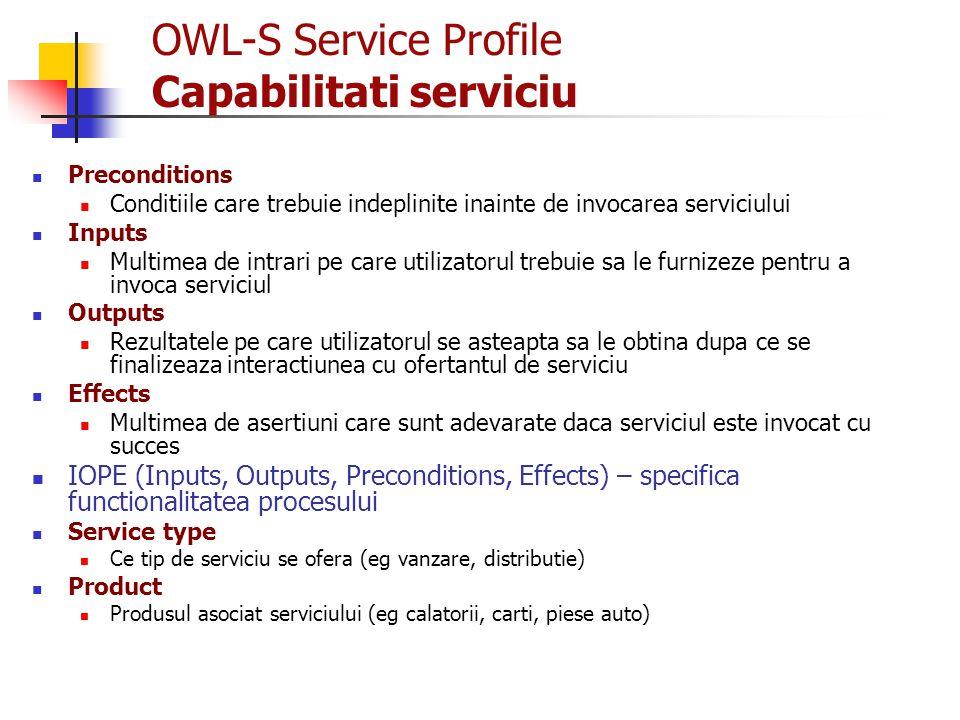 OWL-S Service Profile Capabilitati serviciu