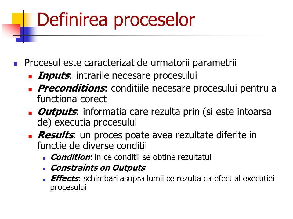 Definirea proceselor Procesul este caracterizat de urmatorii parametrii. Inputs: intrarile necesare procesului.