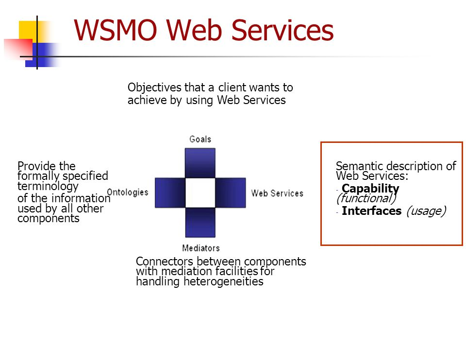 WSMO Web Services Objectives that a client wants to