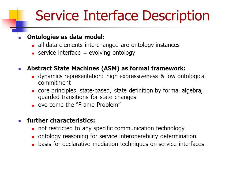 Service Interface Description