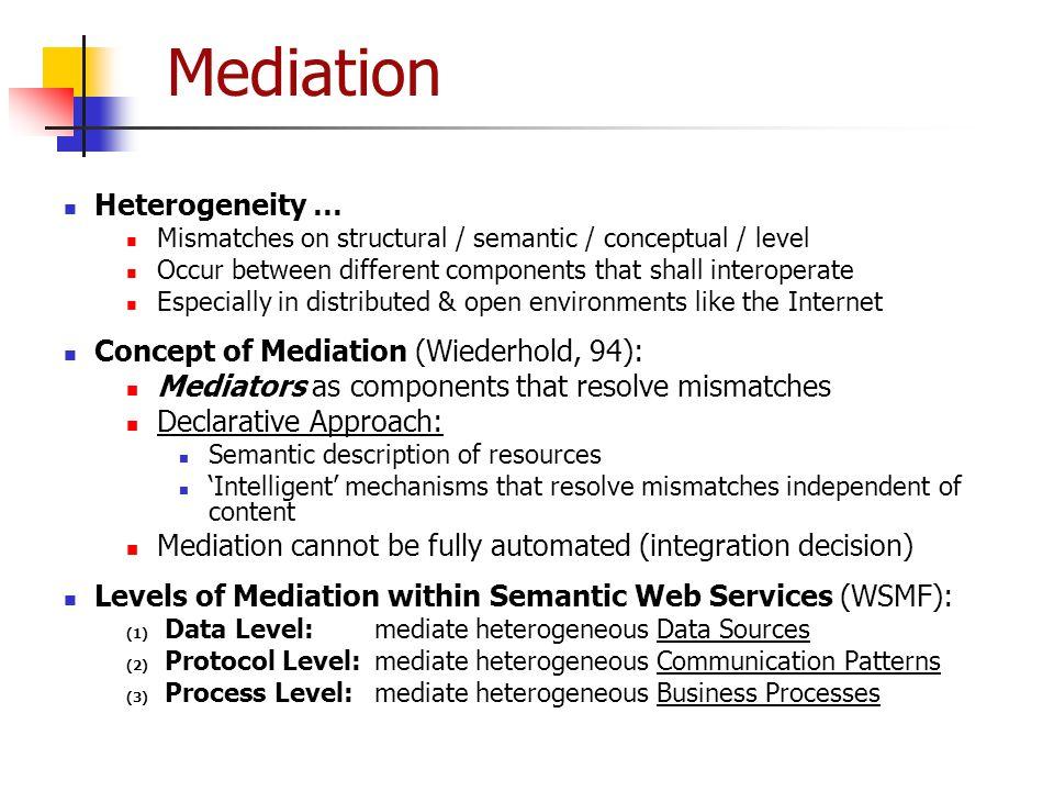 Mediation Heterogeneity … Concept of Mediation (Wiederhold, 94):
