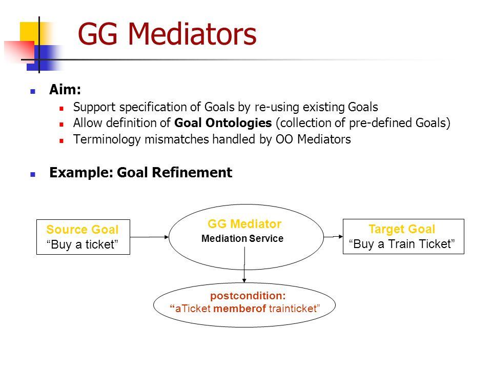 GG Mediators Aim: Example: Goal Refinement