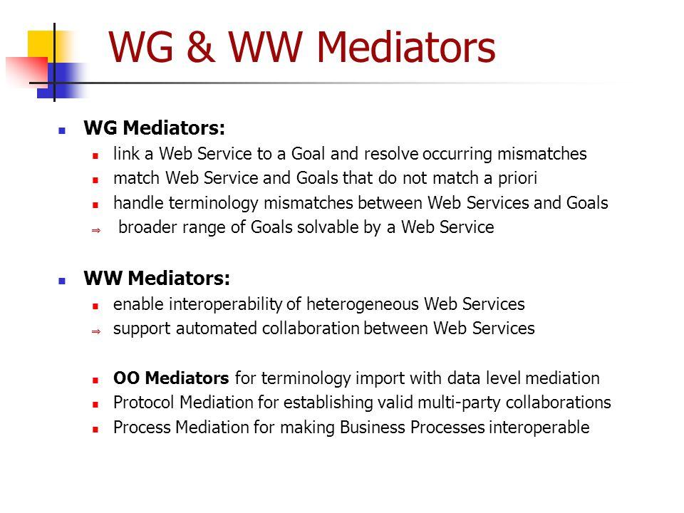 WG & WW Mediators WG Mediators: WW Mediators: