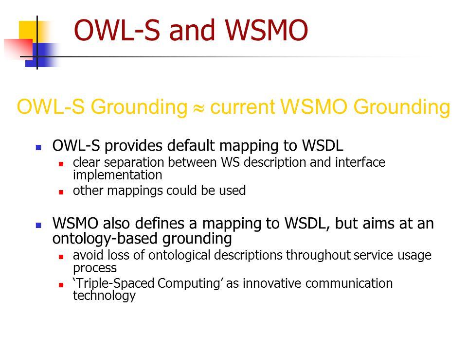 OWL-S Grounding  current WSMO Grounding