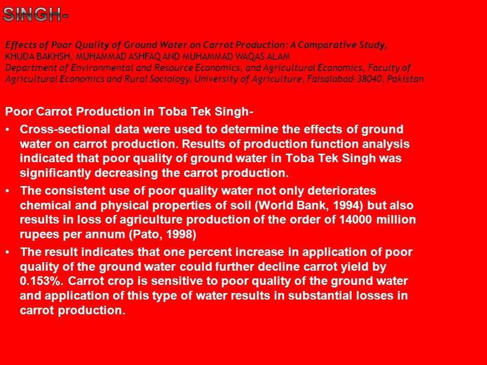 Poor Carrot Production in Toba Tek Singh-