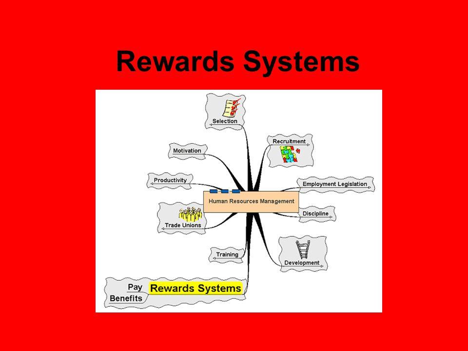 Rewards Systems