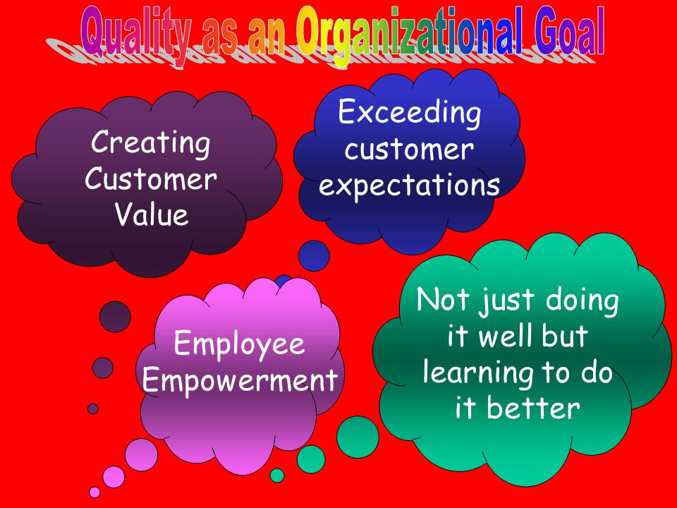 Quality as an Organizational Goal