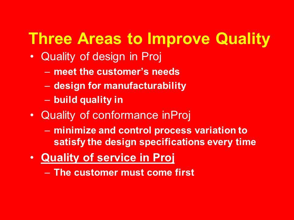 Three Areas to Improve Quality