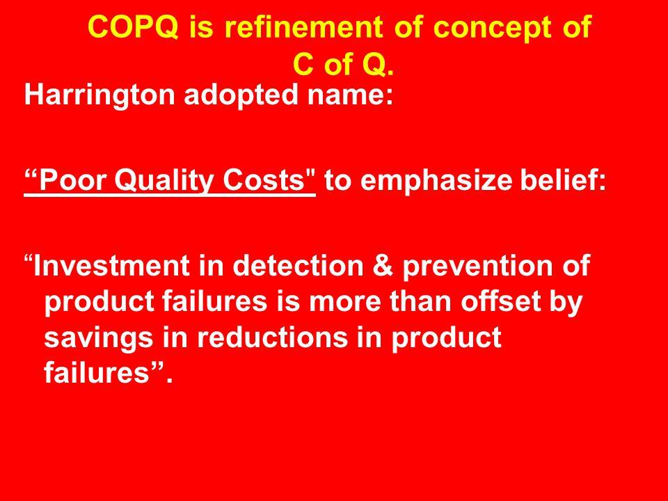 COPQ is refinement of concept of C of Q.
