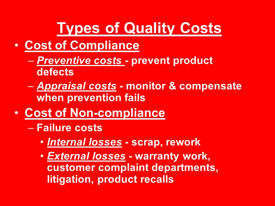 Types of Quality Costs Cost of Compliance Cost of Non-compliance