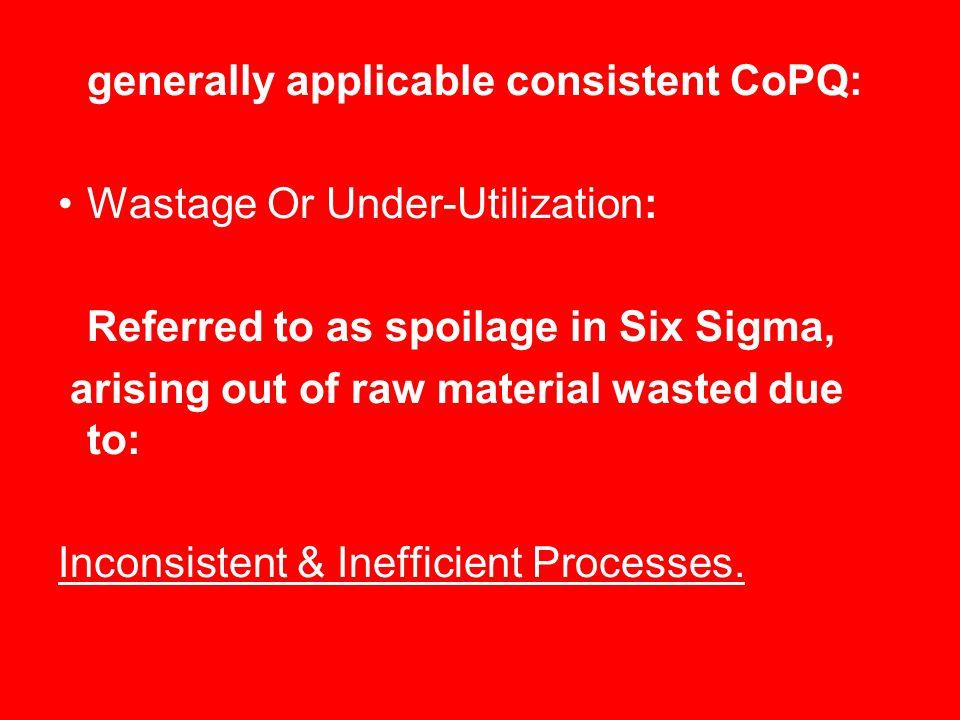 generally applicable consistent CoPQ: