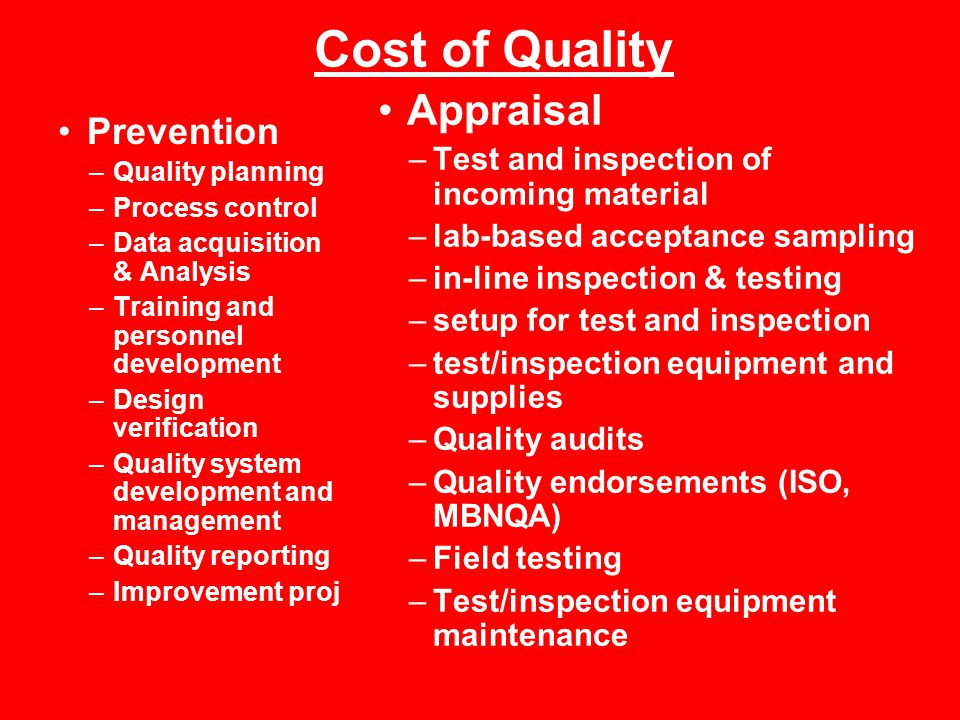Cost of Quality Appraisal Prevention