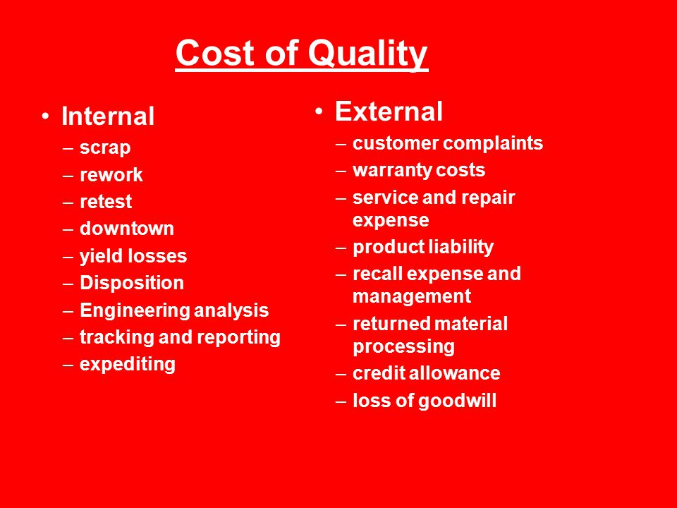 Cost of Quality External Internal customer complaints scrap