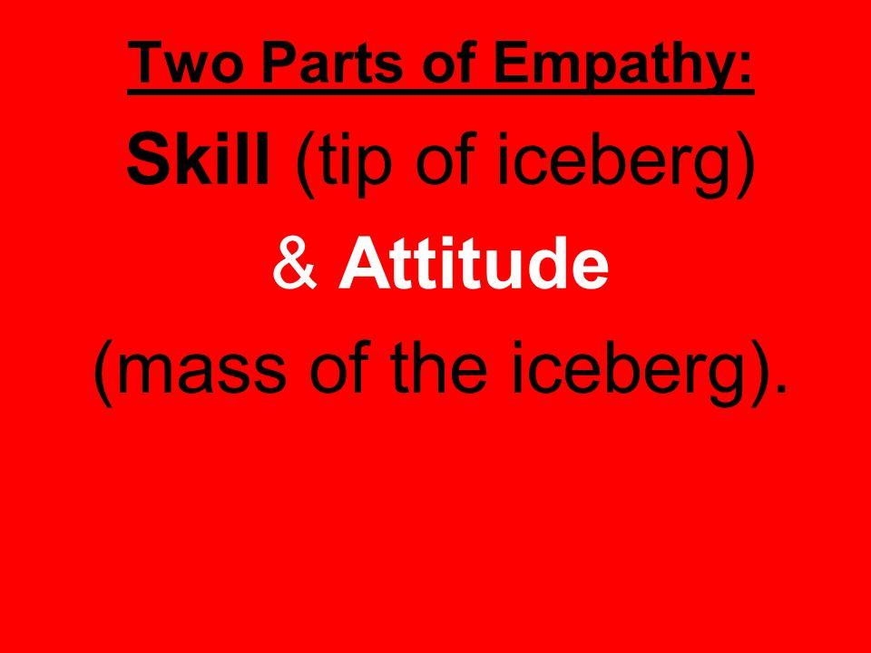Skill (tip of iceberg) & Attitude (mass of the iceberg).