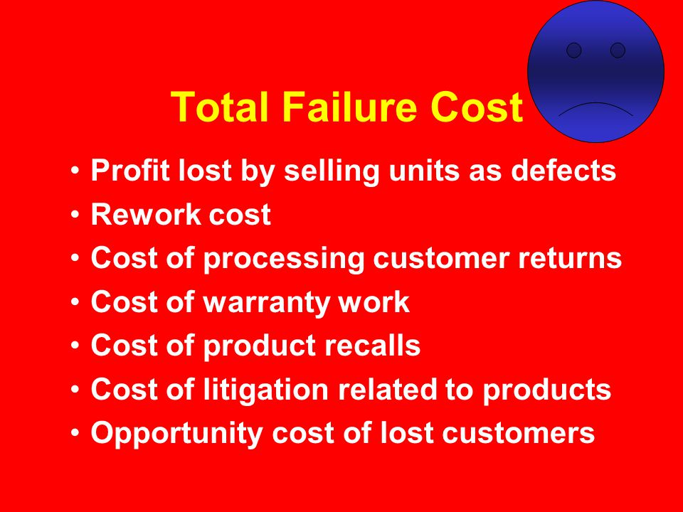 Total Failure Cost Profit lost by selling units as defects Rework cost