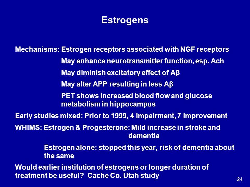 Estrogens Mechanisms: Estrogen receptors associated with NGF receptors