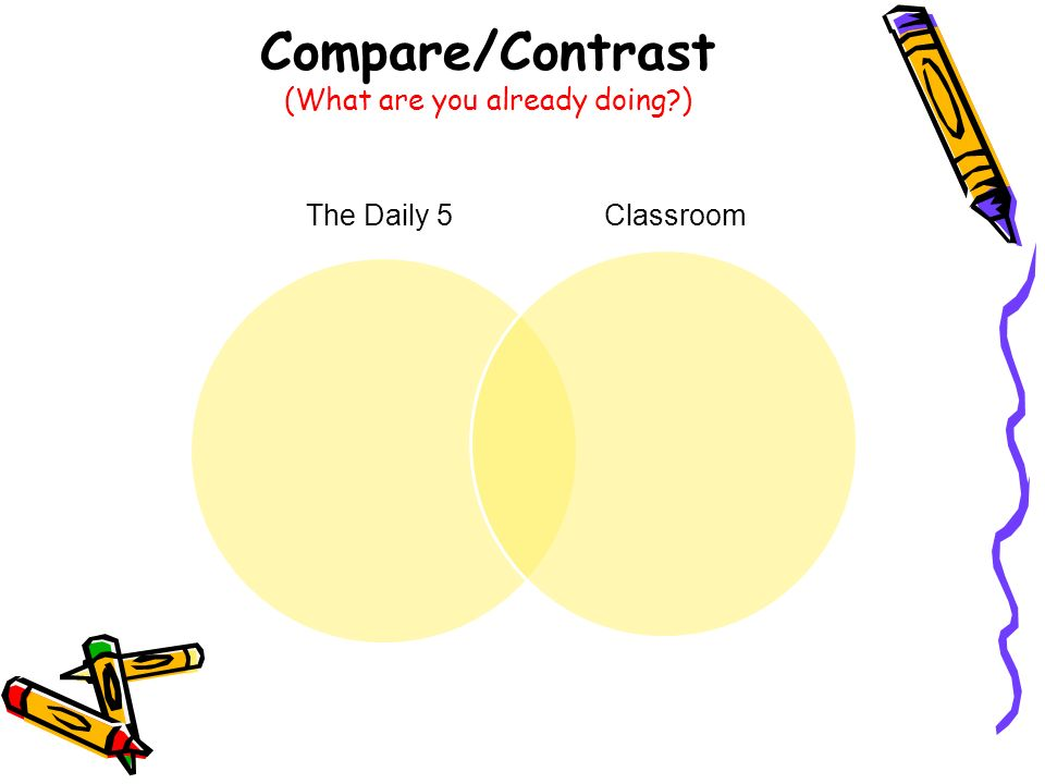 Compare/Contrast (What are you already doing )