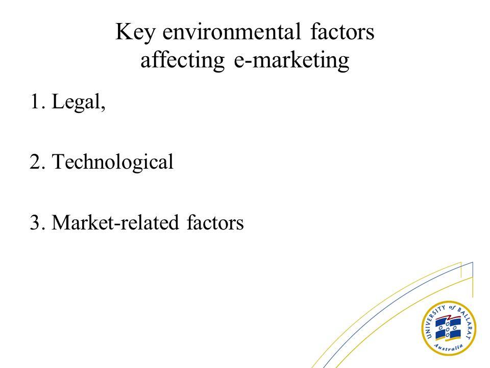 Key environmental factors affecting e-marketing