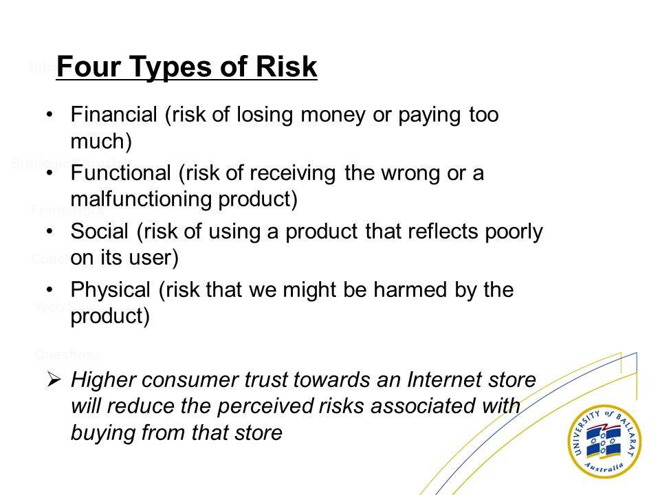 Four Types of Risk Financial (risk of losing money or paying too much)