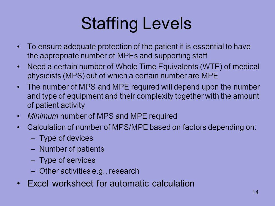 Staffing Levels Excel worksheet for automatic calculation