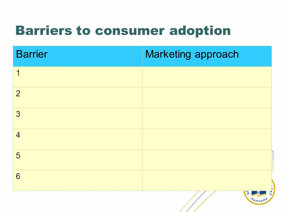 Barriers to consumer adoption
