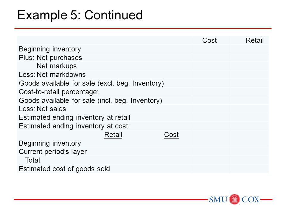 Example 5: Continued Cost Retail Beginning inventory