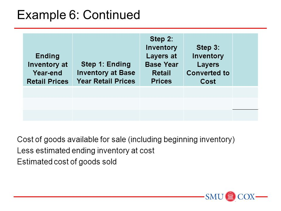 Example 6: Continued Cost of goods available for sale (including beginning inventory) Less estimated ending inventory at cost.