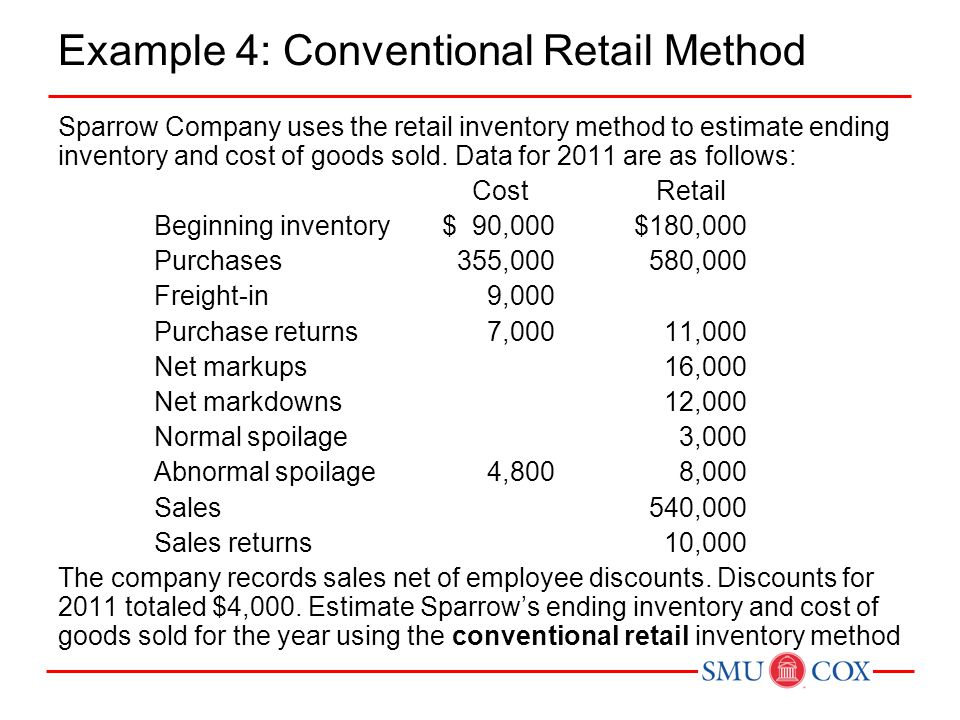 Example 4: Conventional Retail Method