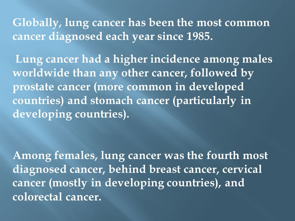 Globally, lung cancer has been the most common cancer diagnosed each year since 1985.