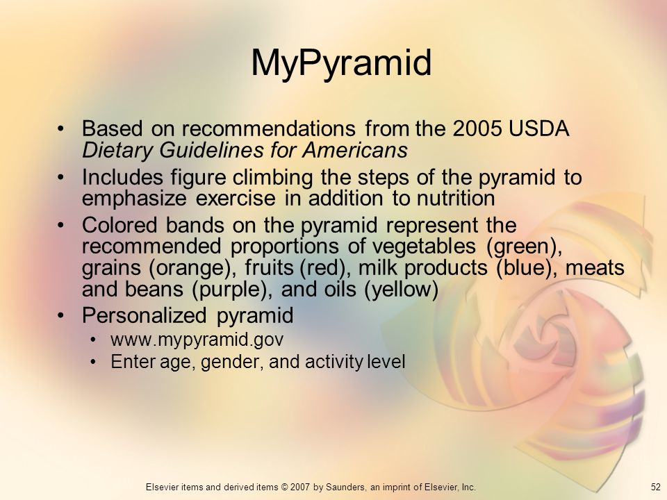 MyPyramidBased on recommendations from the 2005 USDA Dietary Guidelines for Americans.