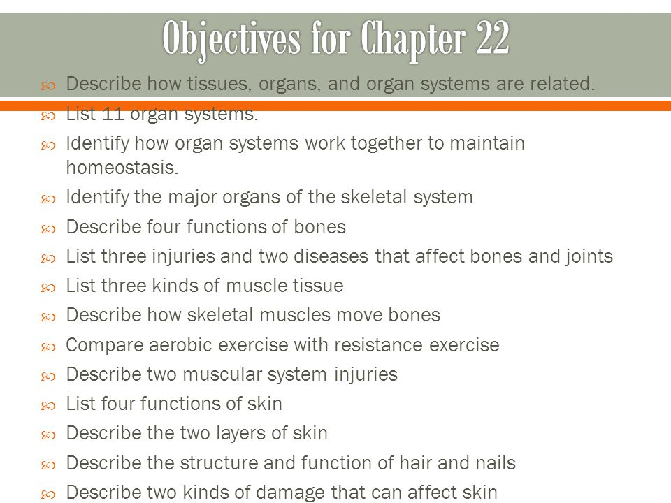 Objectives for Chapter 22