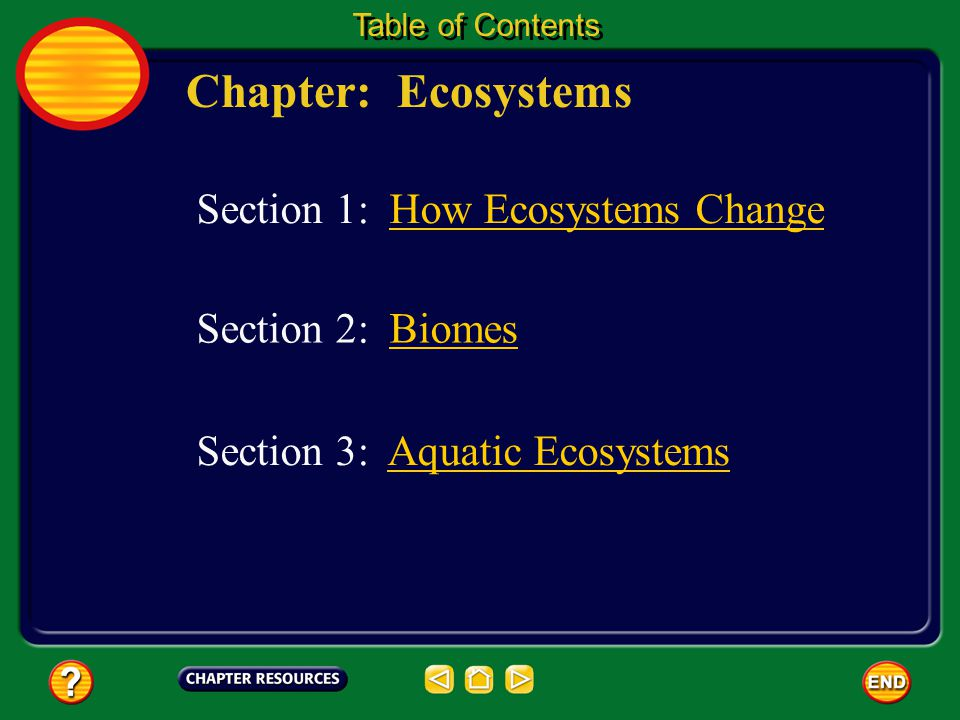 Chapter: Ecosystems Section 1: How Ecosystems Change Section 2: Biomes