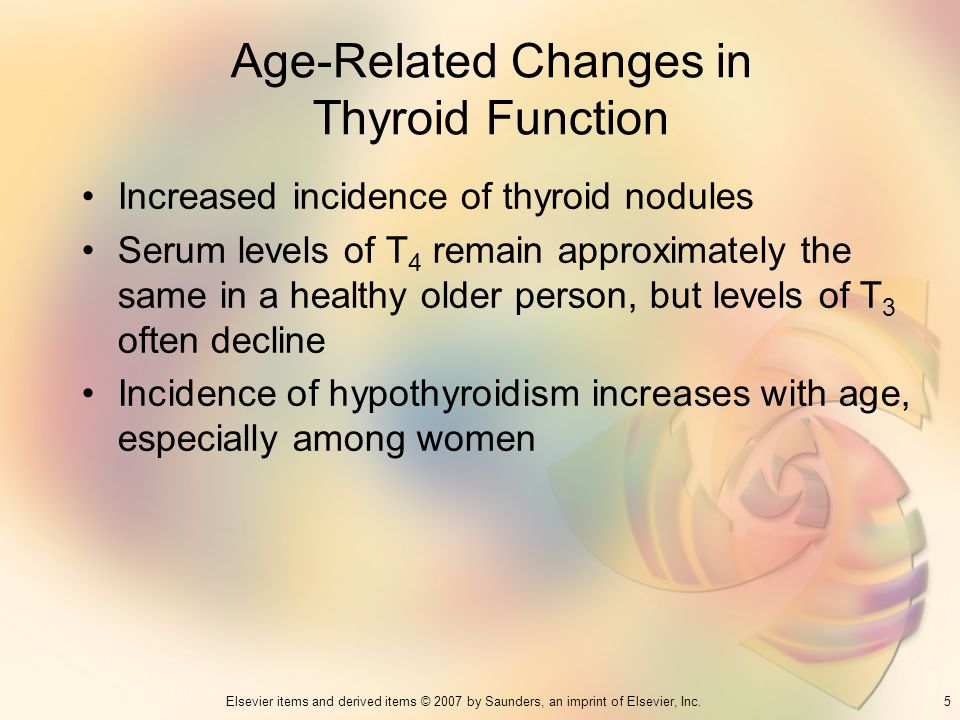 Age-Related Changes in Thyroid Function