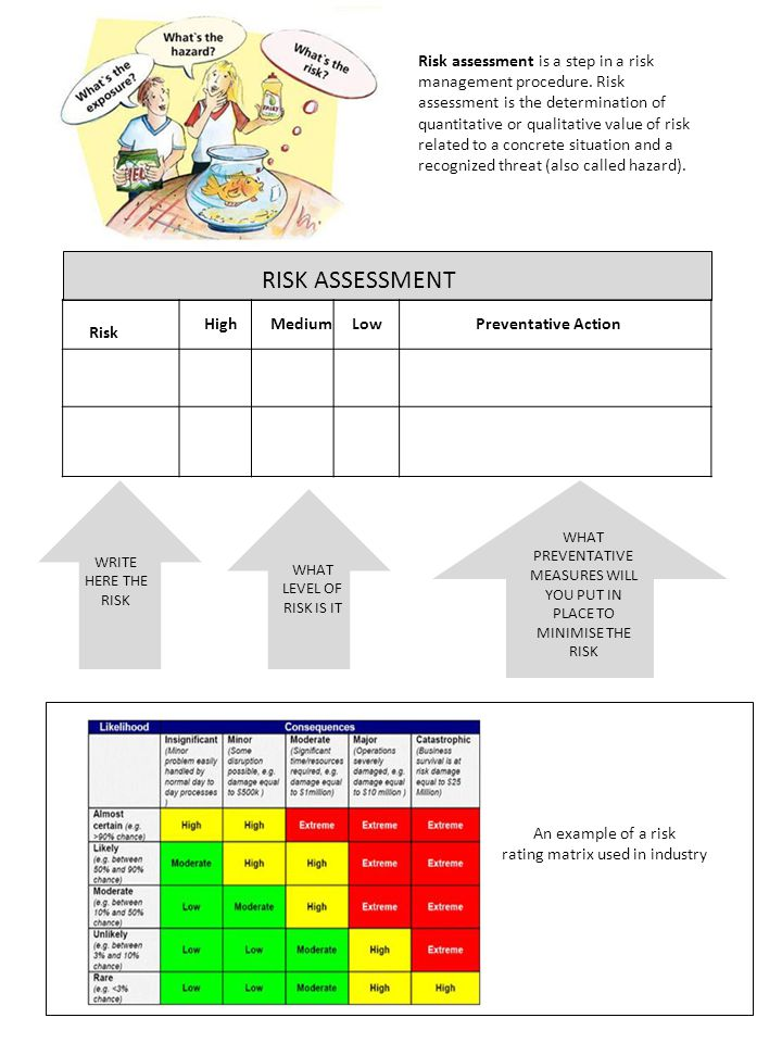 Risk assessment is a step in a risk management procedure